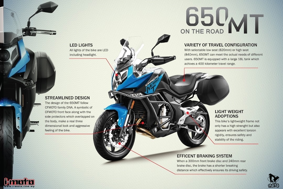 i-Moto | i-MOTO ROAD TEST: KTNS CFMOTO 650MT